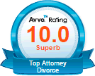 Top Georgia Divorce Attorney